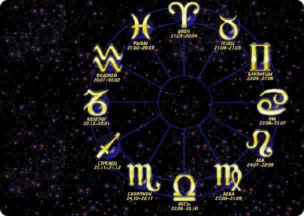 Индивидуальные гороскопы.